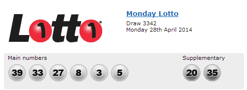 Australia 'Oz' Monday Lotto Results 28th April 2014