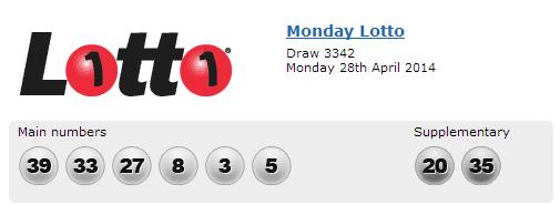 Australia 'Oz' Monday Lotto Results 28th April 2014