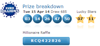 Euromillions Lottery Results Tuesday 15th April 2014