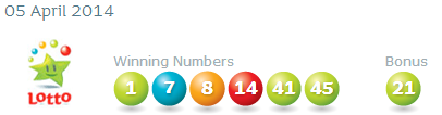 search results for thai lottery winning numbers 2014 lottery result on