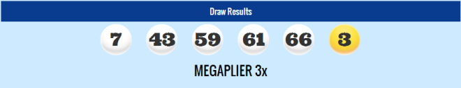 Mega Millions Lotto Results Tuesday 29th April 2014