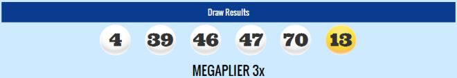 MegaMillions Lotto Winning Numbers Tuesday 15th April 2014