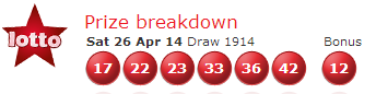 UK National Lottery Results Saturday 26th April 2014