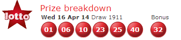 UK National Lottery Results Wednesday 16th April 2014