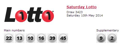 Lottery Results Australia
