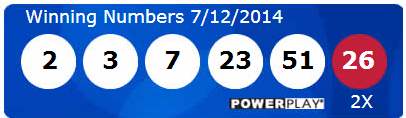 Powerball Lotto Results Saturday 12th July 2014