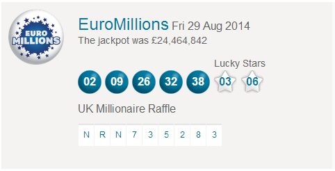 Euromillions Lotto Results Friday 29th August 2014
