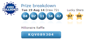 Euromillions Lotto Results Tuesday 19th August 2014