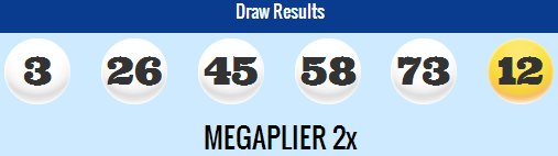 Megamillions Lotto Results Friday 29th August 2014
