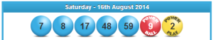 Powerball Lotto Results Saturday 15th August 2014