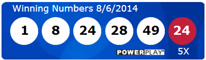 Powerball Lotto Results Wednesday 6th August 2014