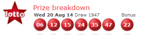 UK National Lottery Results Wednesday 20th August 2014