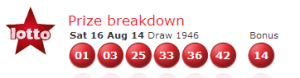 UK National Lotto Results Saturday 16th August 2014