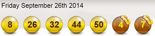 Eurojackpot Lotto Results Friday 26th September 2014