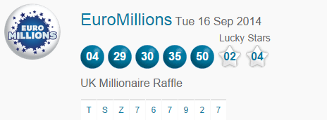 Euromillions Lotto Results Tuesday 16th September 2014