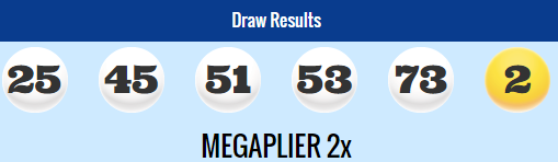 Megamillions Lotto Results Tuesday 16th September 2014