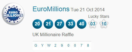 Euromillions Lotto Results Tuesday 21st October 2014
