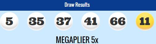 Megamillions Lotto Results Tuesday 21st October 2014