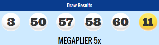 Megamillions Lotto Results Tuesday 28th October 2014
