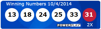 Powerball Lotto Results Saturday 4th October 2014