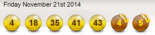 Eurojackpot Lotto Results Friday 21st November 2014