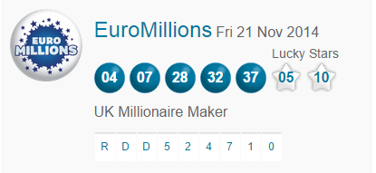 Euromillions Lotto Results Friday 21st November 2014