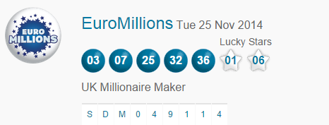 Euromillions Lotto Results Tuesday 25th November 2014