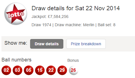 UK National Lotto Results Saturday 22nd November 2014