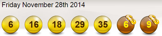 Eurojackpot Past Results