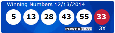 Powerball Lotto Results Saturday 13th December 2014