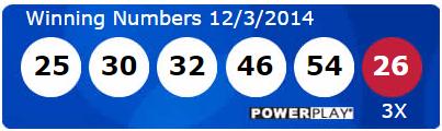 Powerball Lotto Winning Numbers Wednesday 3rd December 2014