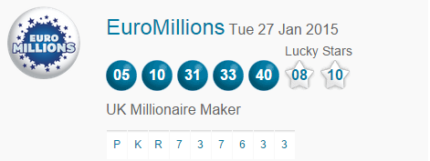 Euromillions Lottery Results Tuesday 27th January 2015