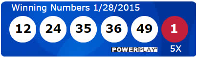 USA Powerball Lotto Results Wednesday 28th January 2015