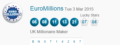 Euromillions Lottery Results Tuesday 3rd March 2015