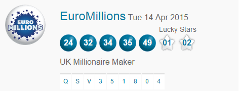 Euromillions Lottery Results Tuesday 14th April 2015