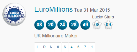Euromillions Lottery Results Tuesday 31st March 2015
