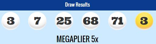 USA Megamillions Lotto Results Tuesday 14th April 2015