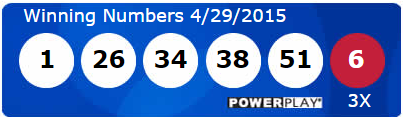 USA Powerball Lotto Results Wednesday 29th April 2015