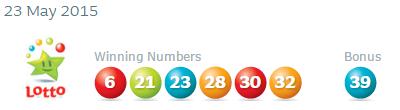 Irish Lotto Results Saturday 23rd May 2015