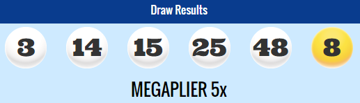 Megamillions Lotto Results Friday 22nd May 2015