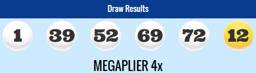Megamillions Lotto Results Tuesday 26th May 2015