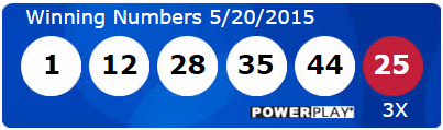 Powerball Lotto Results Wednesday 20th May 2015