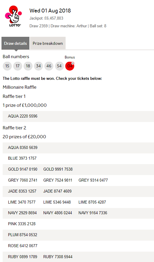 UK Lotto Results Wednesday 1st August 2018   Lotto Results