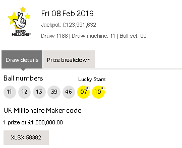 Euromillions Lottery Results Friday 8th February 2019 Lotto